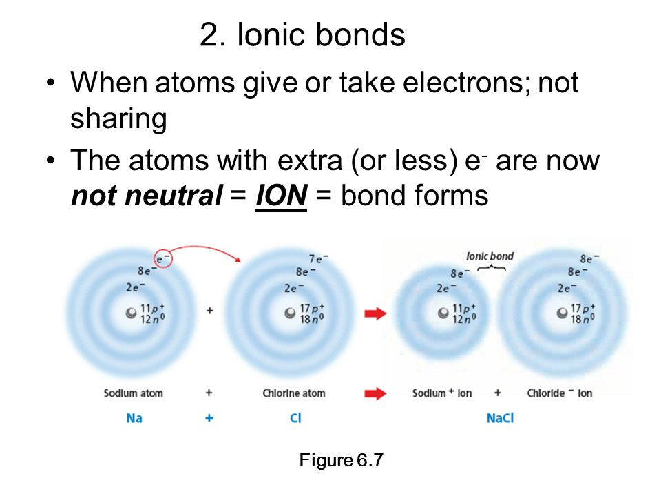 2. Ionic bonds When atoms give or take electrons; not sharing