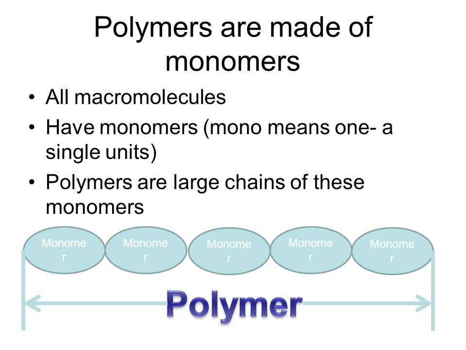 Polymers are made of monomers