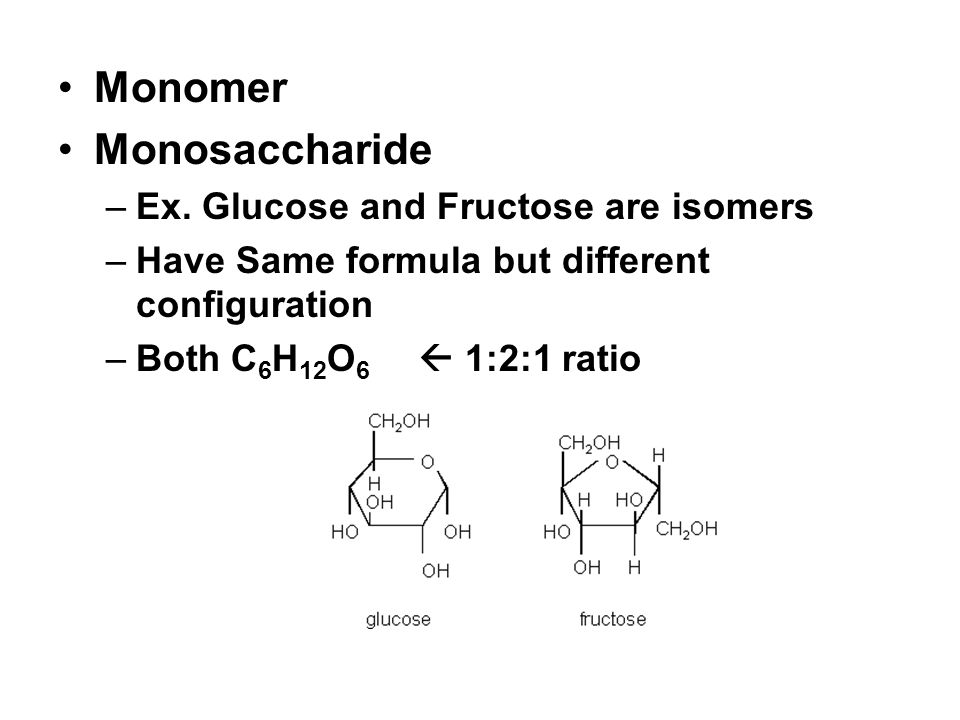 Monomer Monosaccharide Ex. Glucose and Fructose are isomers