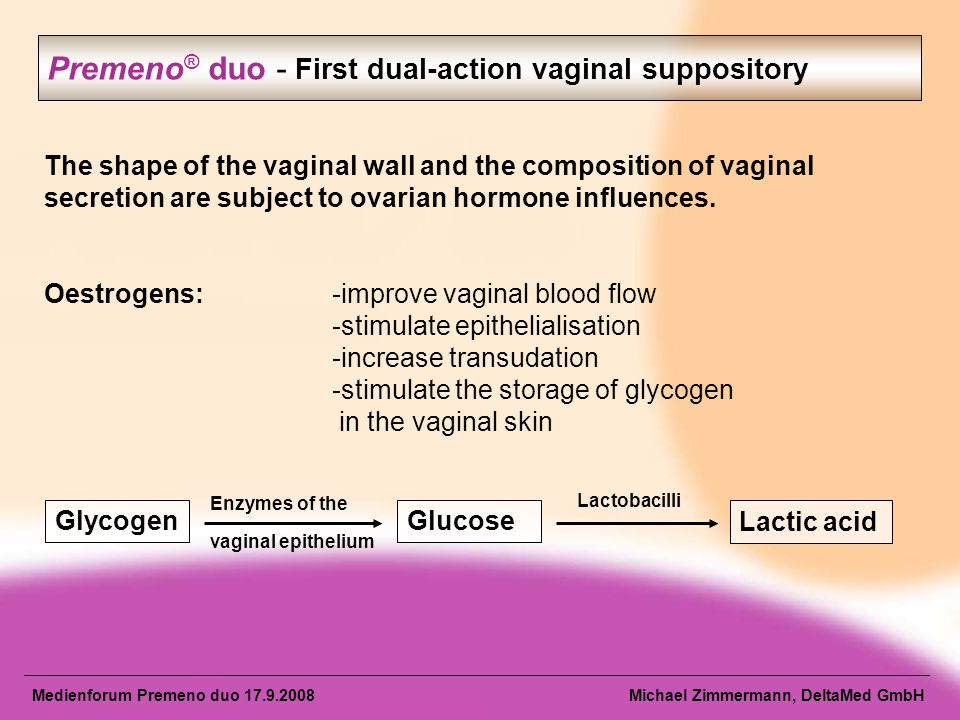 Premeno® duo - First dual-action vaginal suppository