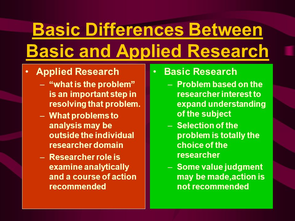 Basic Differences Between Basic and Applied Research