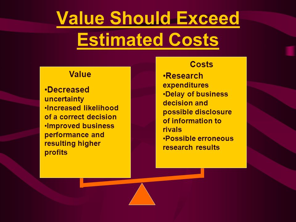 Value Should Exceed Estimated Costs