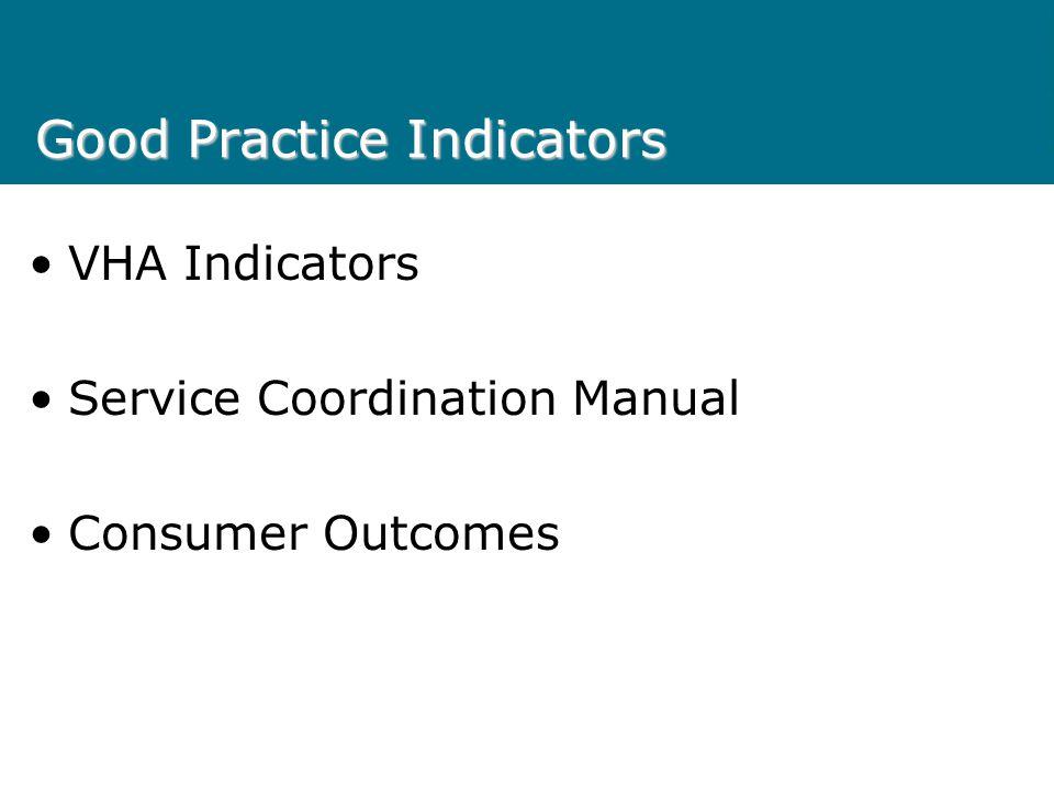 Good Practice Indicators