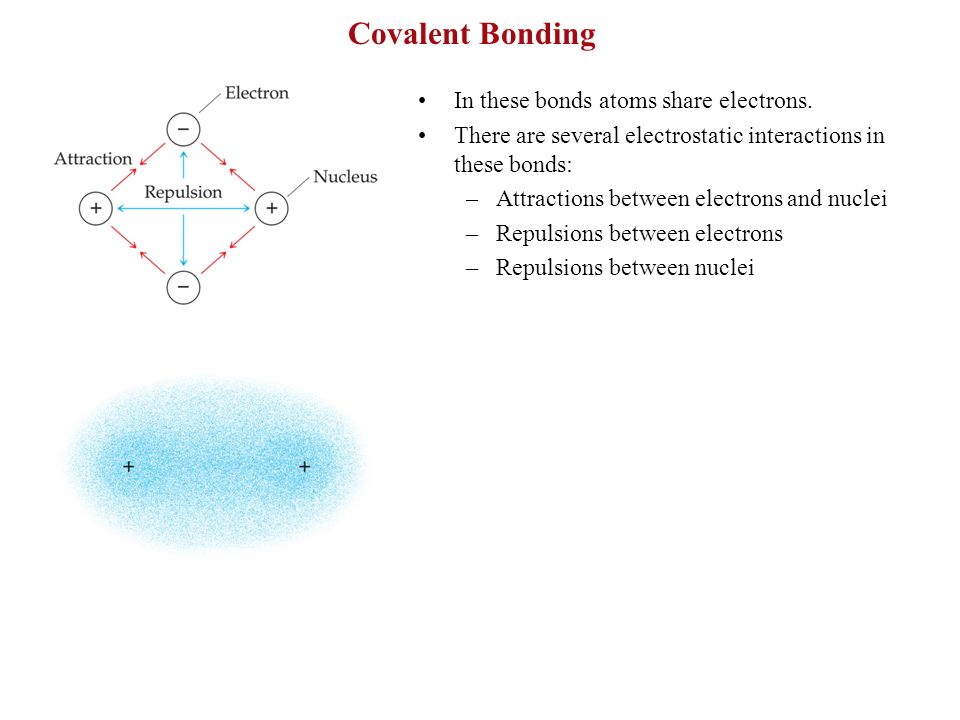 Covalent Bonding In these bonds atoms share electrons.