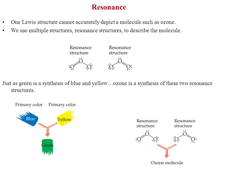 Resonance One Lewis structure cannot accurately depict a molecule such as ozone.