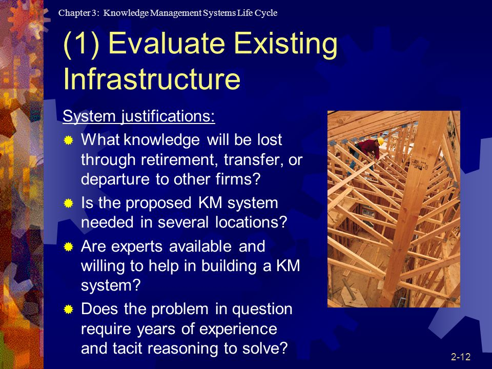 (1) Evaluate Existing Infrastructure