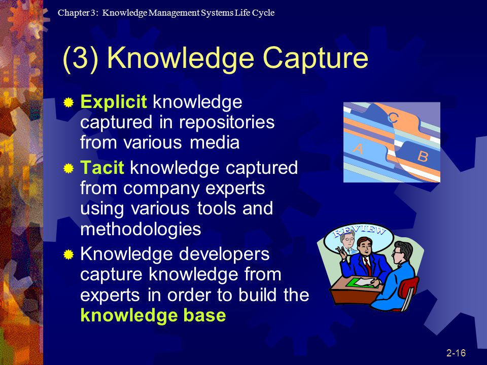 (3) Knowledge Capture Explicit knowledge captured in repositories from various media.