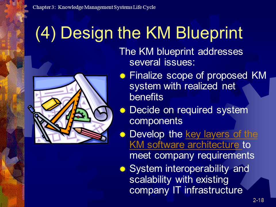(4) Design the KM Blueprint