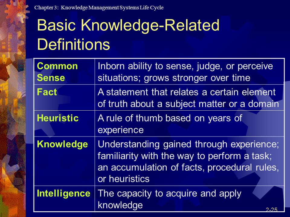 Basic Knowledge-Related Definitions