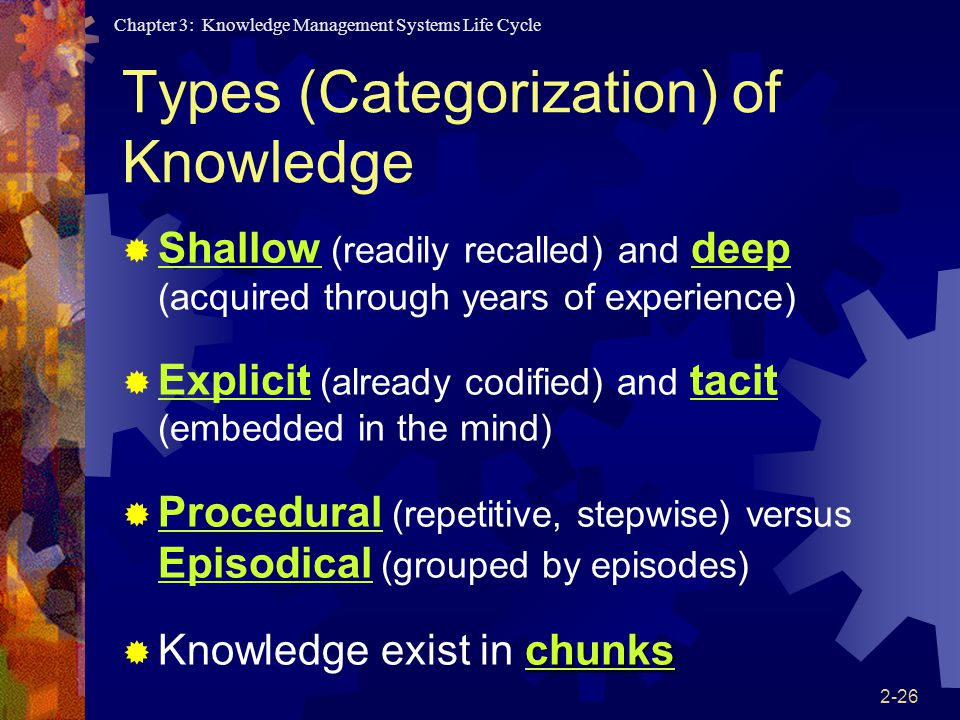 Types (Categorization) of Knowledge