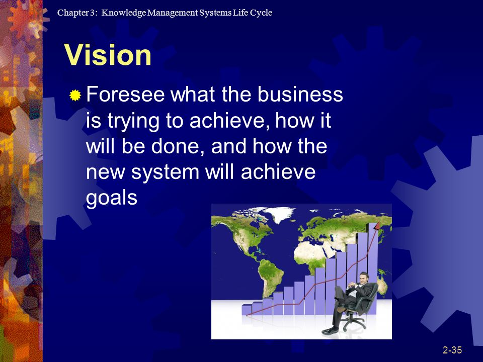 Vision Foresee what the business is trying to achieve, how it will be done, and how the new system will achieve goals.