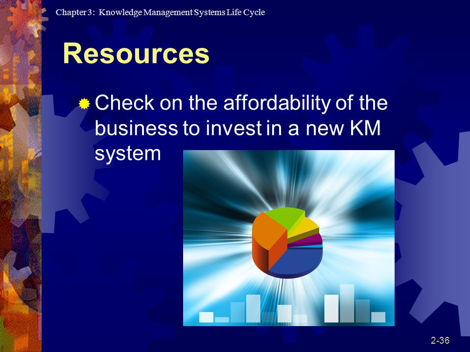 Resources Check on the affordability of the business to invest in a new KM system.