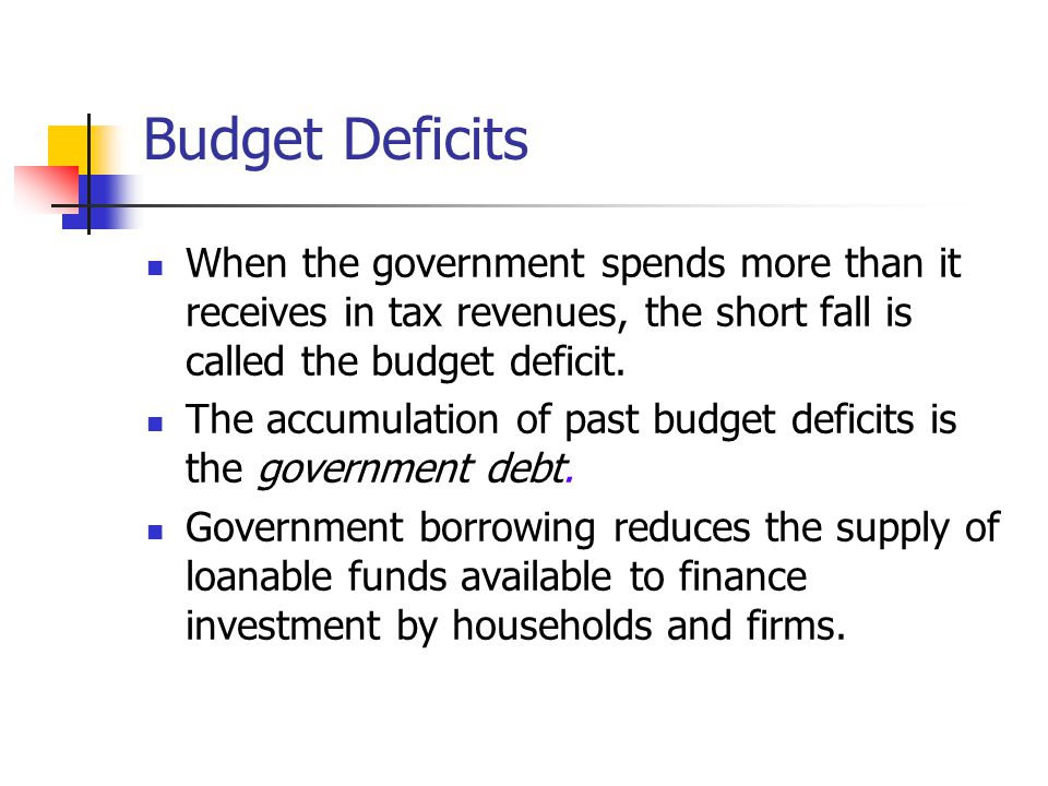 Budget Deficits When the government spends more than it receives in tax revenues, the short fall is called the budget deficit.