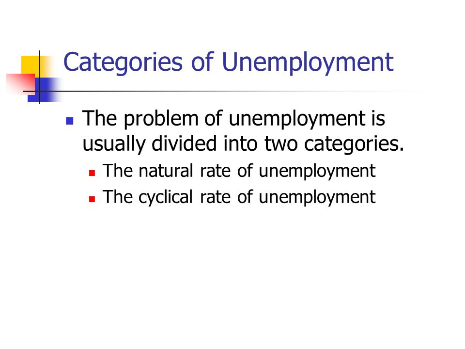 Categories of Unemployment