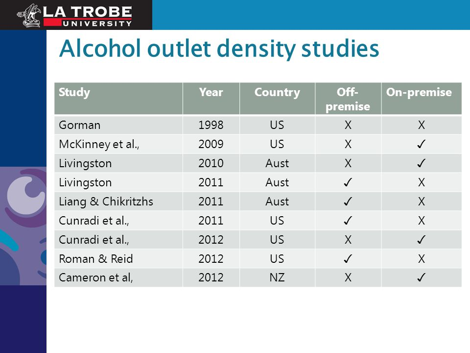 Alcohol outlet density studies