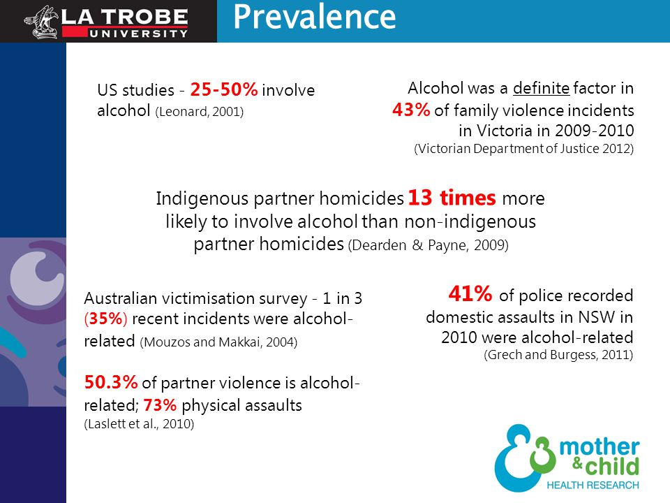 Prevalence US studies - 25-50% involve alcohol (Leonard, 2001)