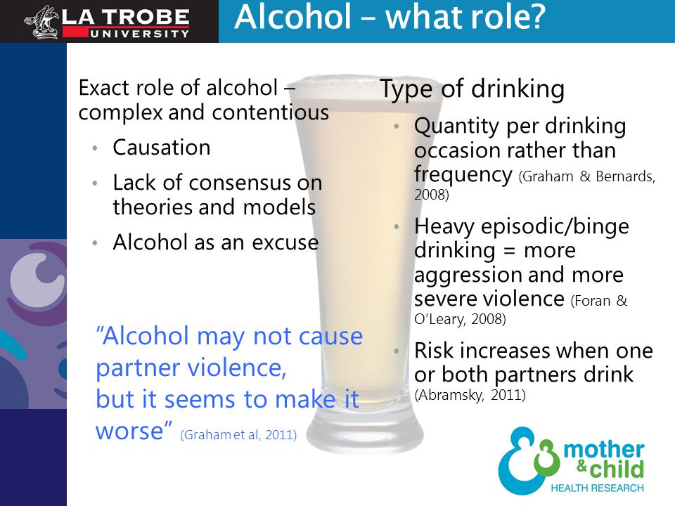 Alcohol – what role Type of drinking
