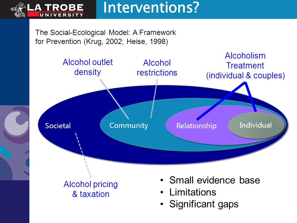 Interventions Small evidence base Limitations Significant gaps