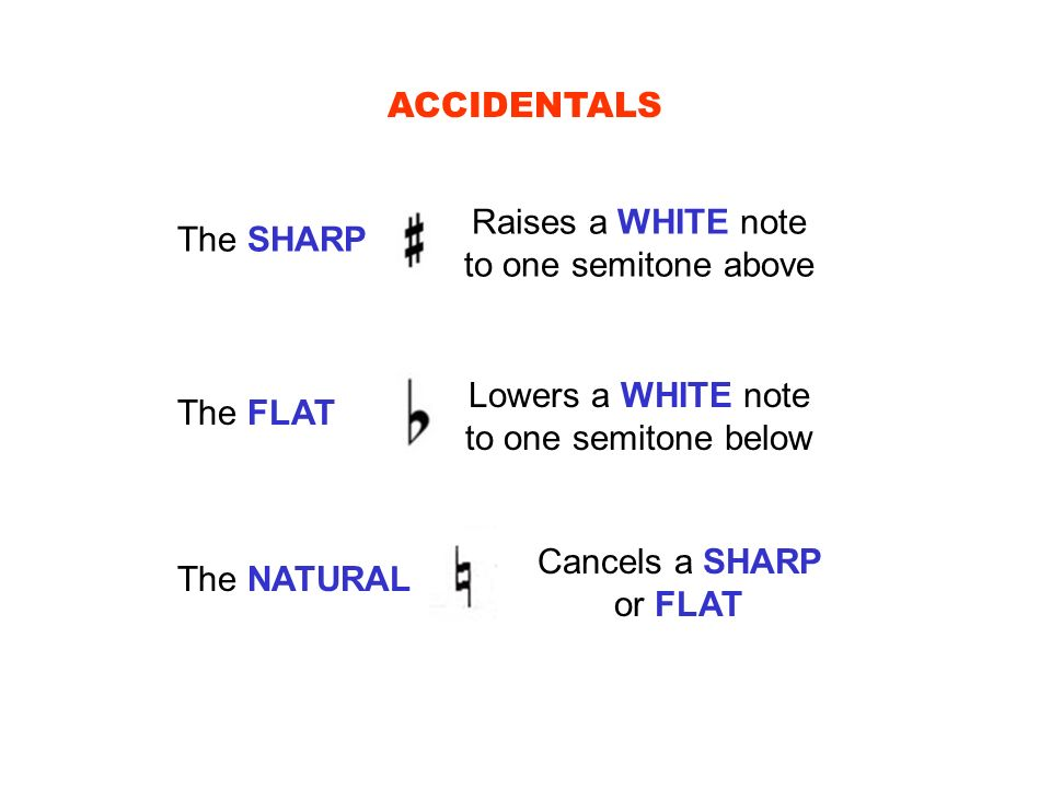 Raises a WHITE note to one semitone above The SHARP