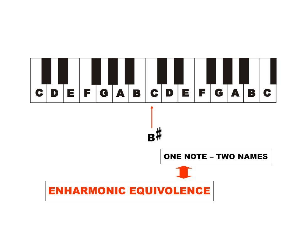 B ONE NOTE – TWO NAMES ENHARMONIC EQUIVOLENCE