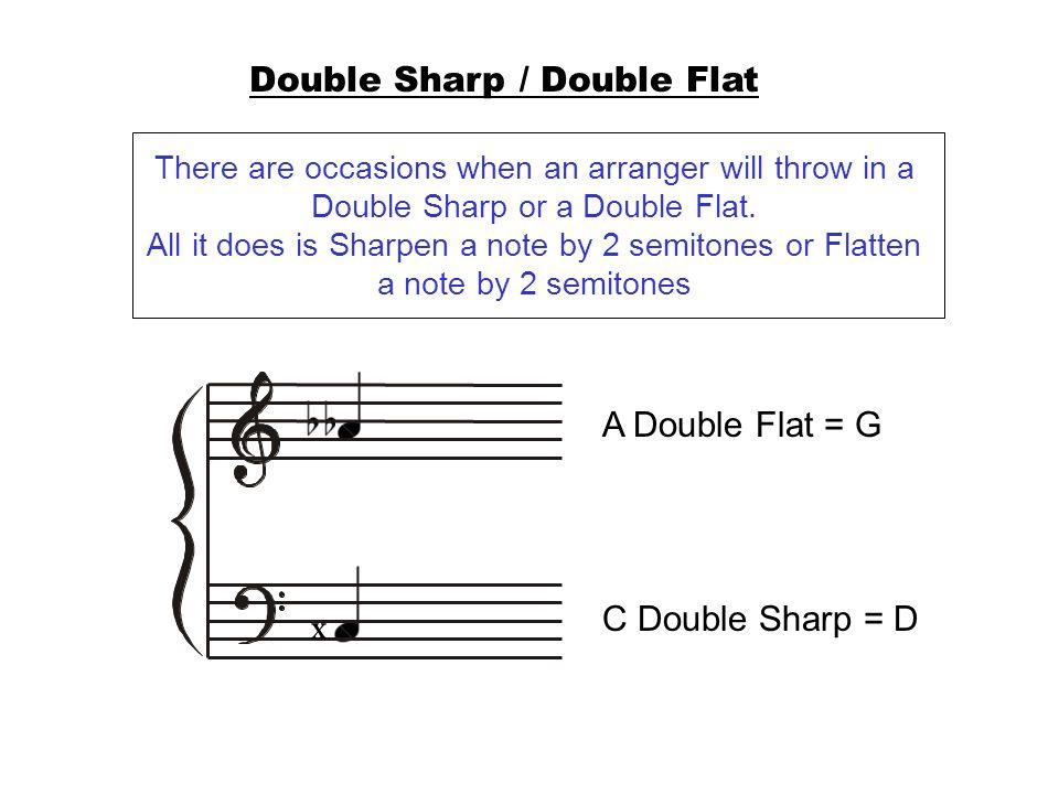 Double Sharp / Double Flat