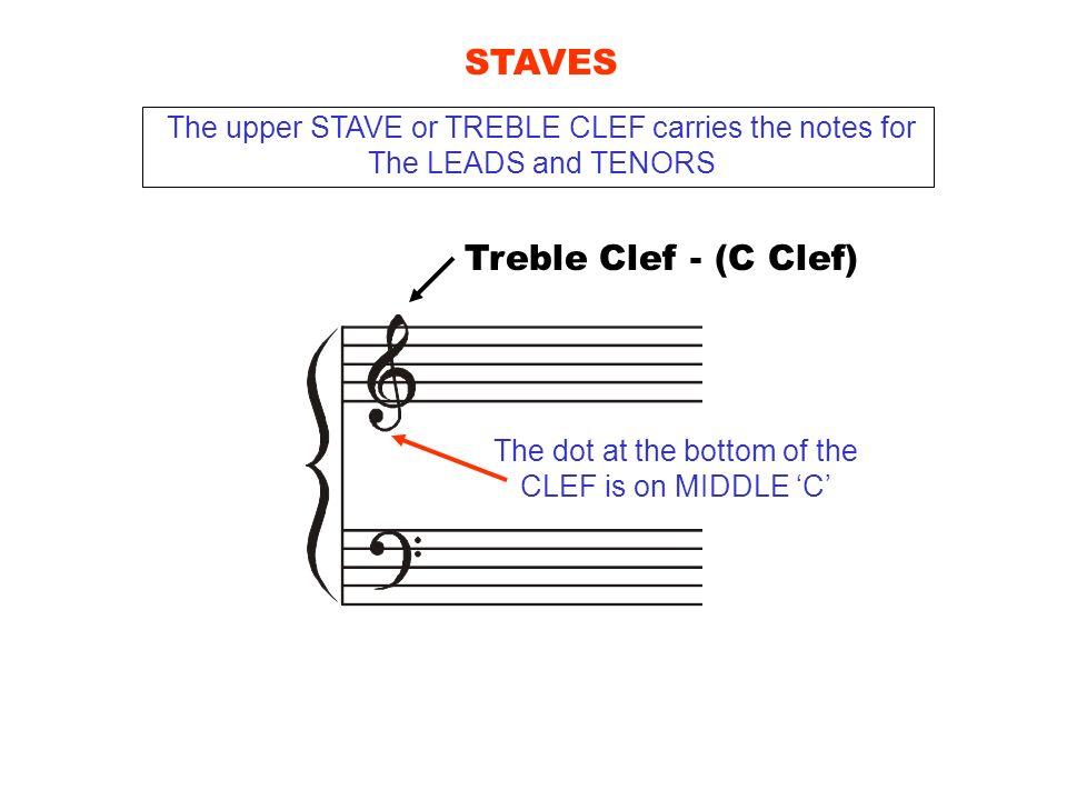 STAVES Treble Clef - (C Clef)