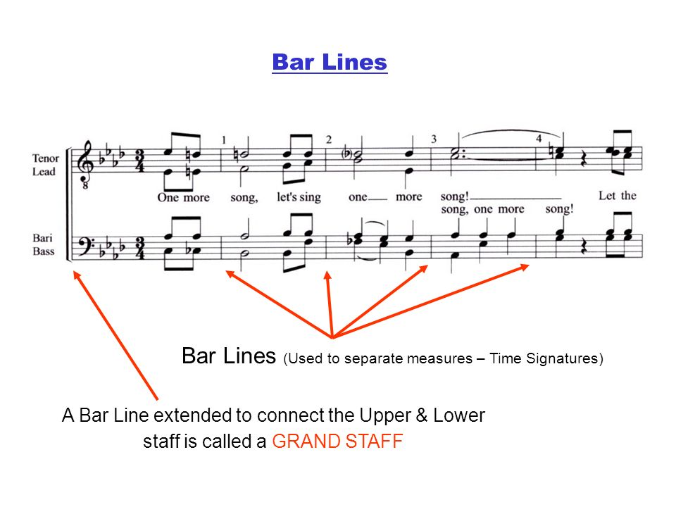 Bar Lines (Used to separate measures – Time Signatures)