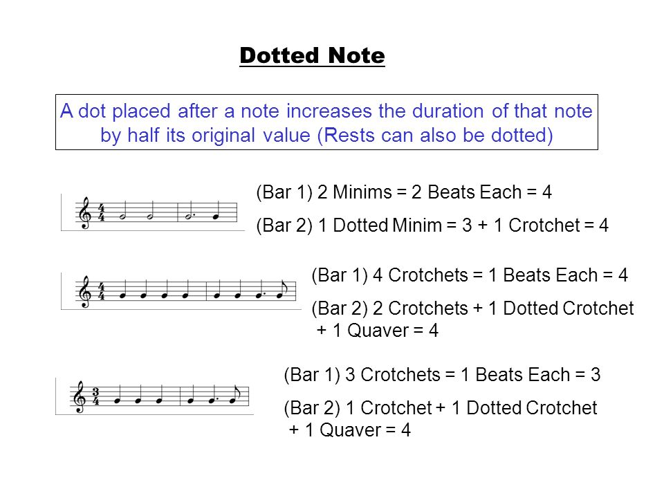 Dotted Note A dot placed after a note increases the duration of that note by half its original value (Rests can also be dotted)