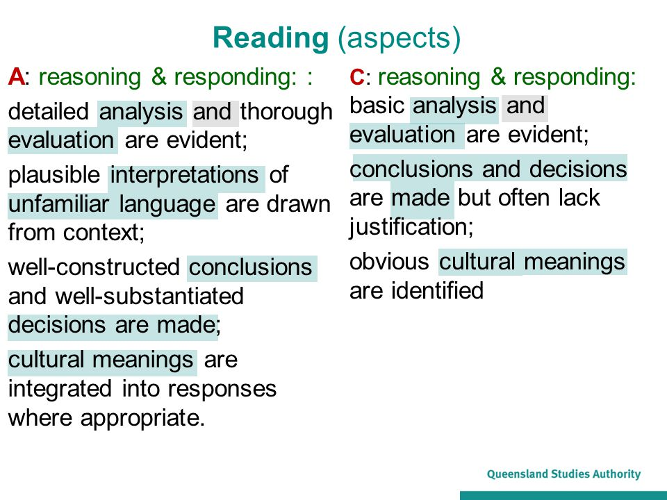 Reading (aspects)