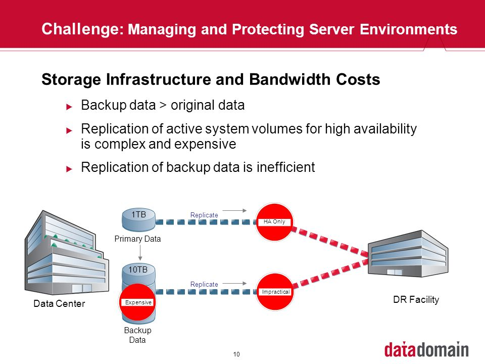 Challenge: Managing and Protecting Server Environments