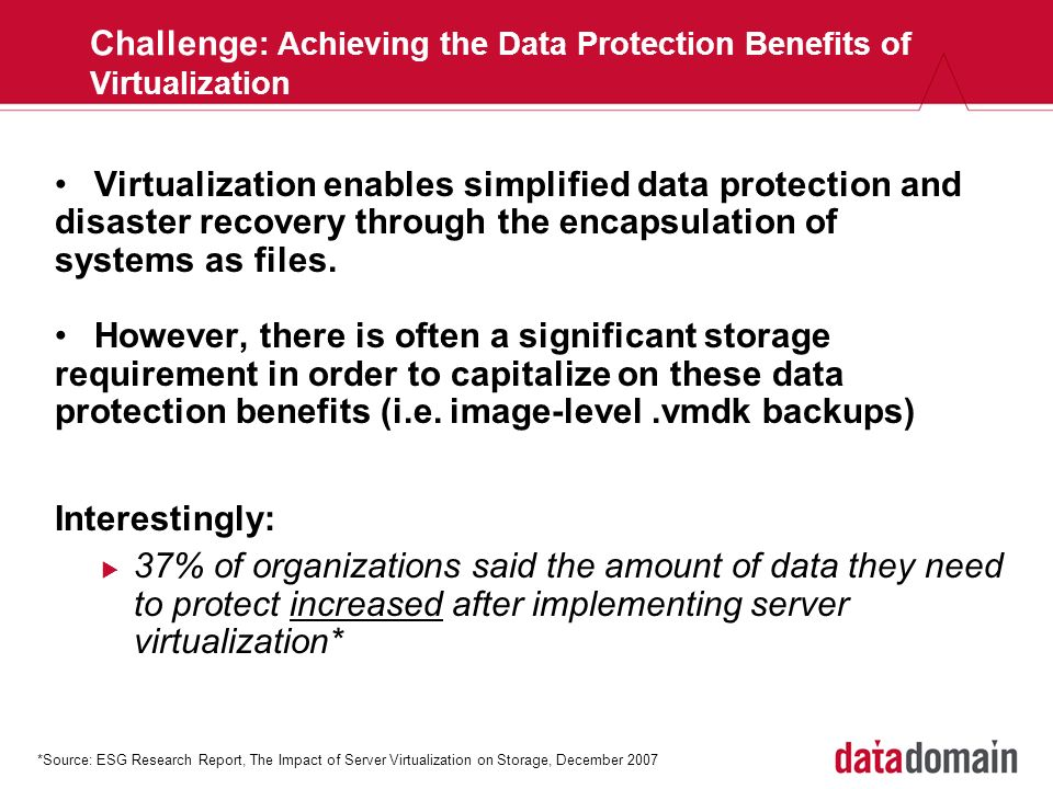 Challenge: Achieving the Data Protection Benefits of Virtualization