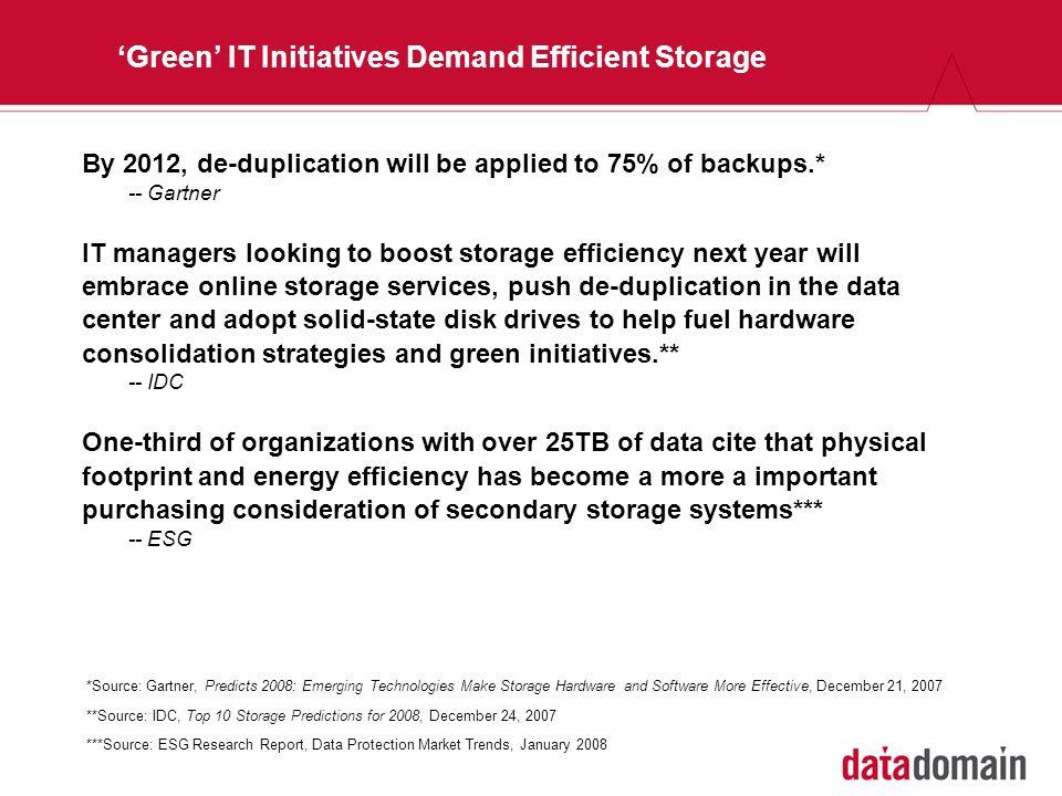 'Green' IT Initiatives Demand Efficient Storage