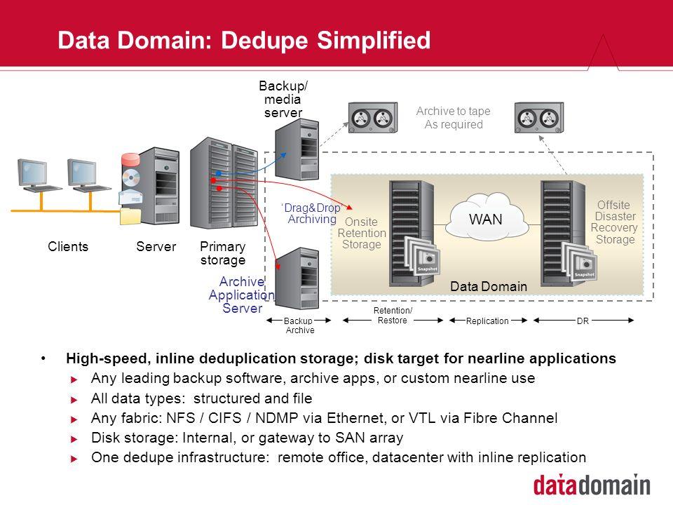 Data Domain: Dedupe Simplified