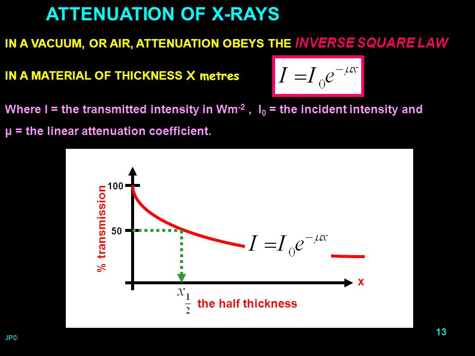 ATTENUATION OF X-RAYS IN A VACUUM, OR AIR, ATTENUATION OBEYS THE INVERSE SQUARE LAW. IN A MATERIAL OF THICKNESS X metres.