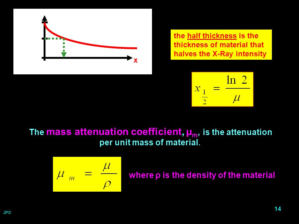 The mass attenuation coefficient, μm, is the attenuation