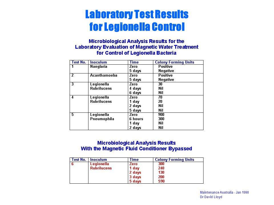 Laboratory Test Results for Legionella Control