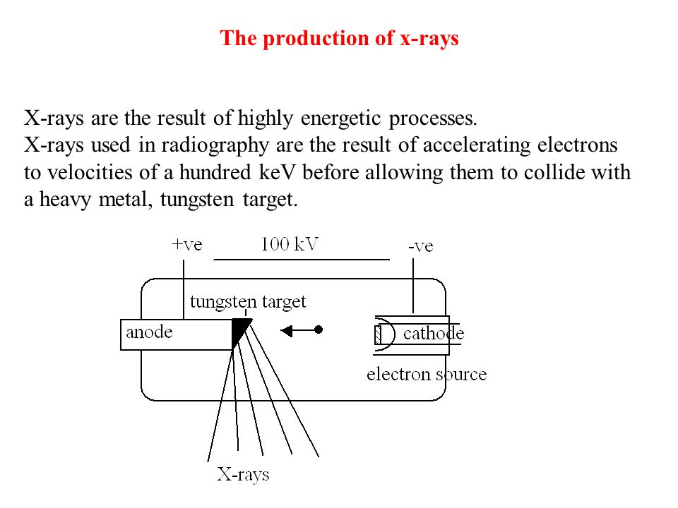The production of x-rays