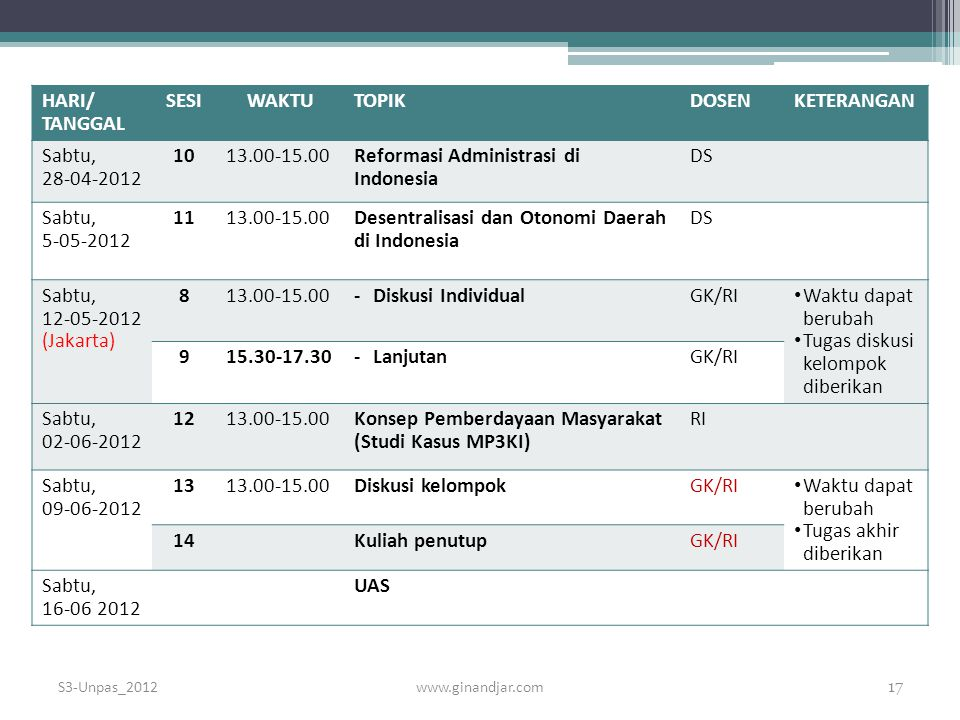 Reformasi Administrasi di Indonesia DS