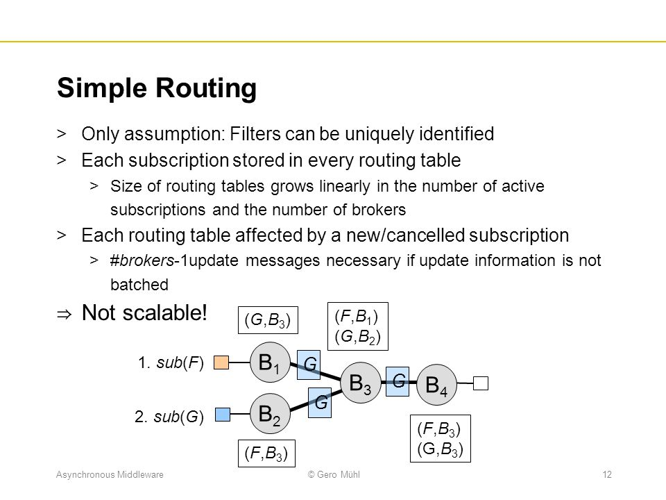 Simple Routing Not scalable! B1 B3 B4 B2