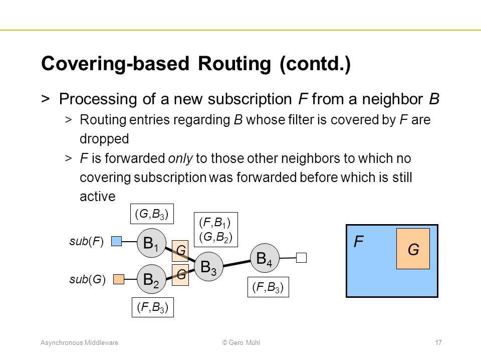 Covering-based Routing (contd.)
