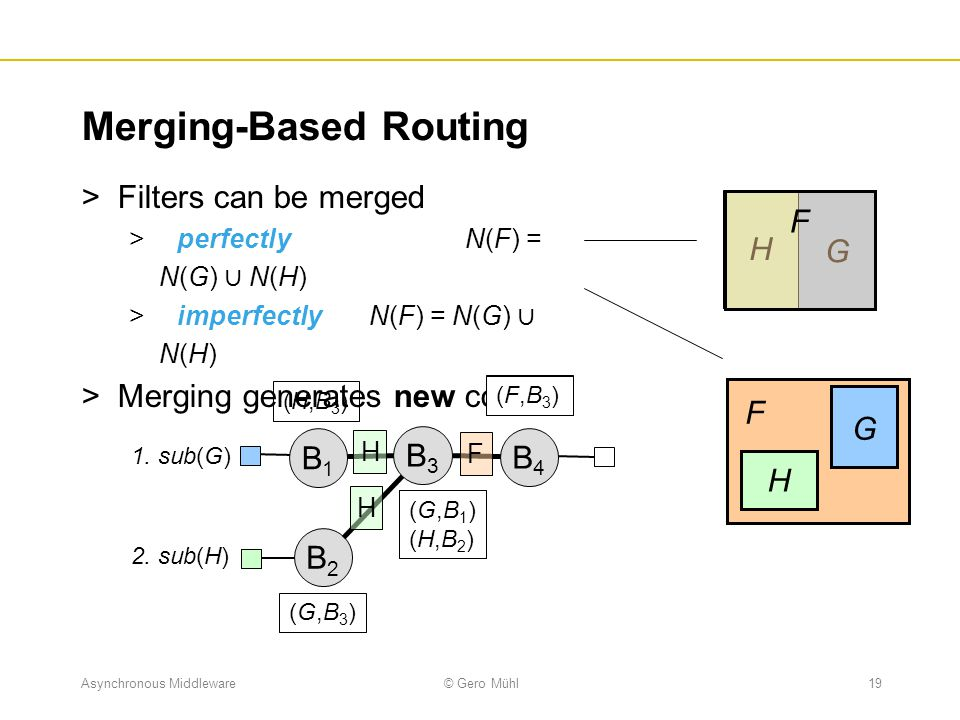 Merging-Based Routing