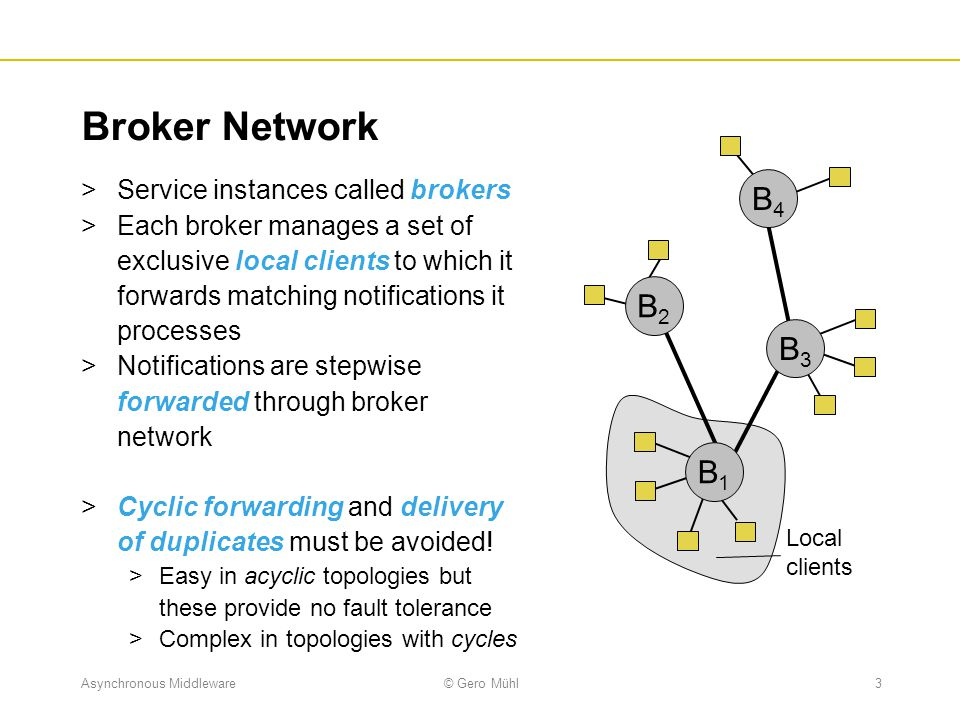 Broker Network B4 B2 B3 B1 Service instances called brokers