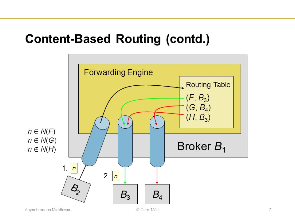 Content-Based Routing (contd.)