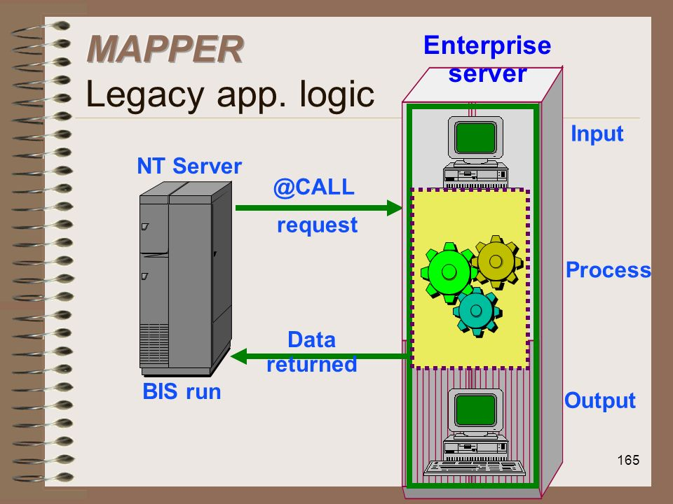 MAPPER Legacy app. logic