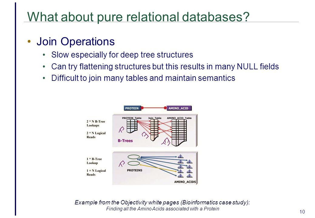 What about pure relational databases