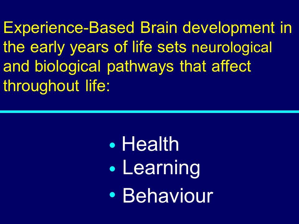 Health Learning Behaviour