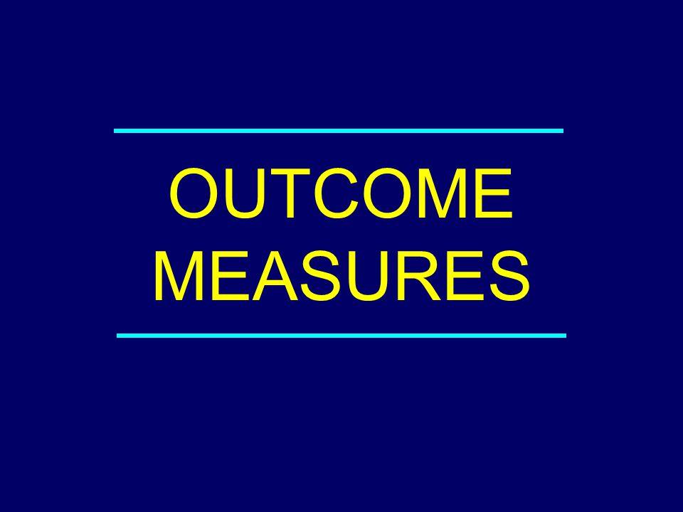 03-116 OUTCOME MEASURES
