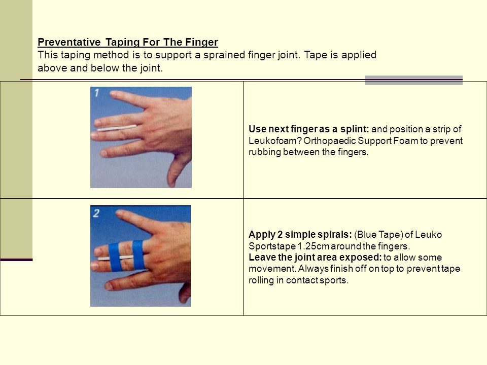 Preventative Taping For The Finger