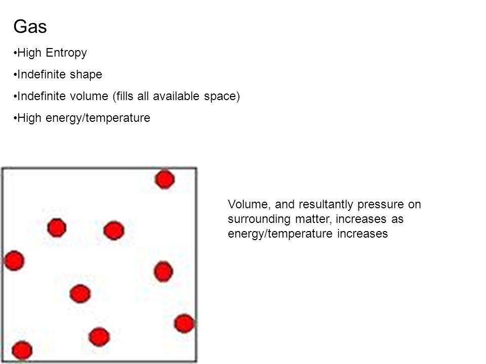 Gas High Entropy Indefinite shape