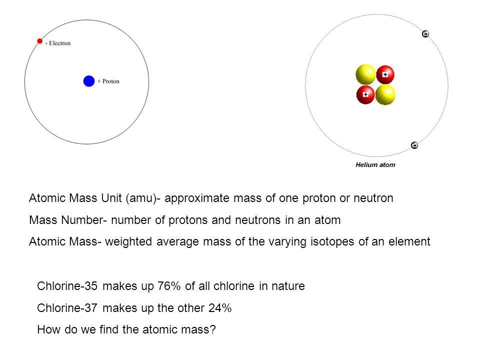 Atomic Mass Unit (amu)- approximate mass of one proton or neutron